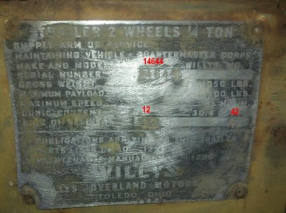 Serial Number on Data Plate